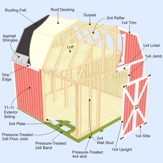 Top 15 shed designs and their costs styles costs and for Gambrel barn house plans