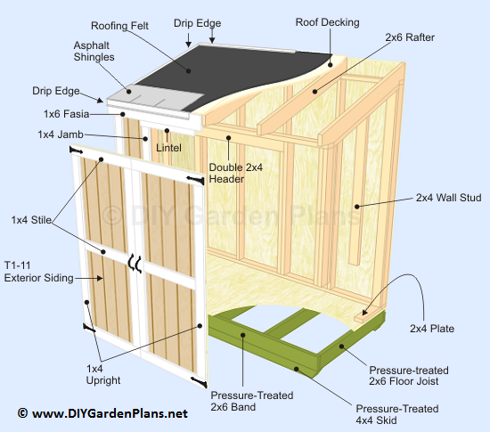 Top 15 shed designs and their costs styles costs and for Shed house layout